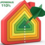 NOVITÀ PER IL SUPERBONUS 110%